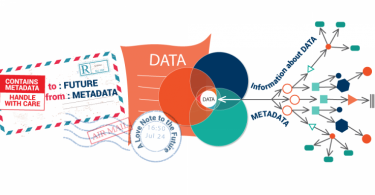 Metadata (Credit: ontotext)