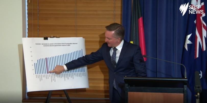 Shadow Treasurer Chris Bowen presents the ALP election policy cost estimates